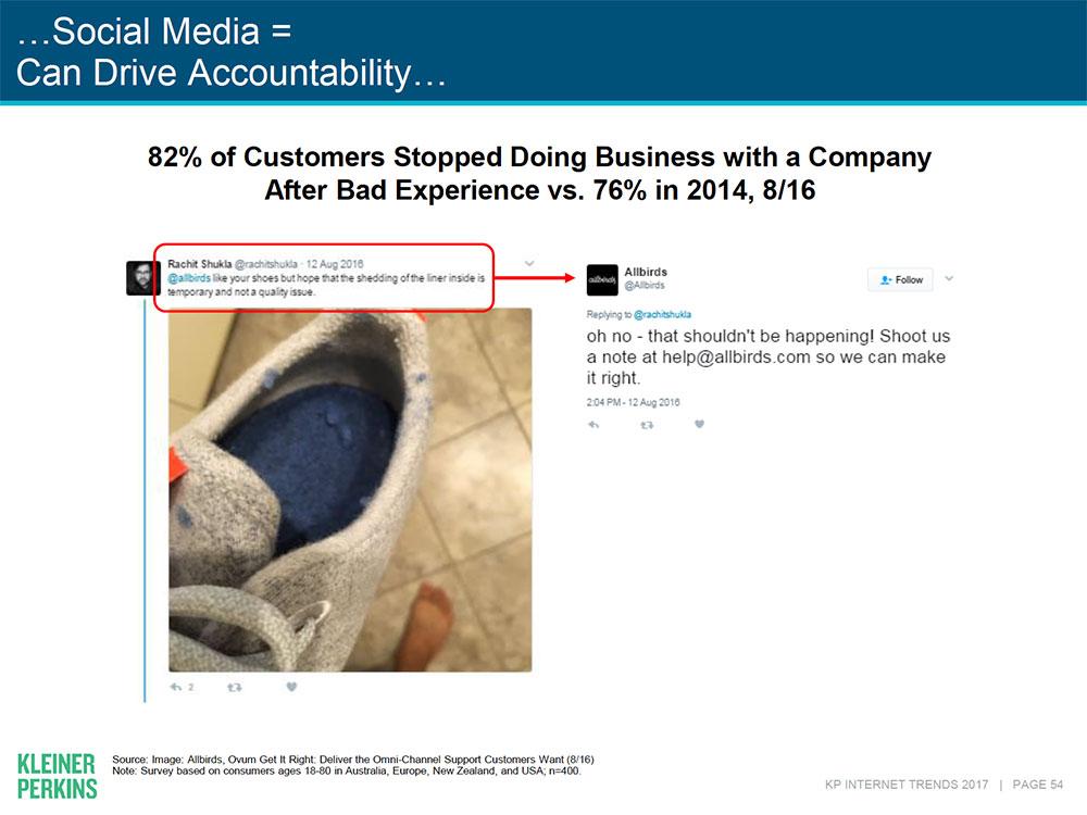 Webby Design Social Media Accountability