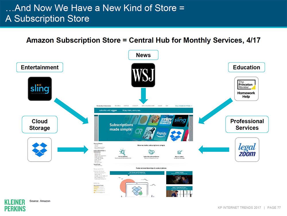 Webby Design Subscription Strore
